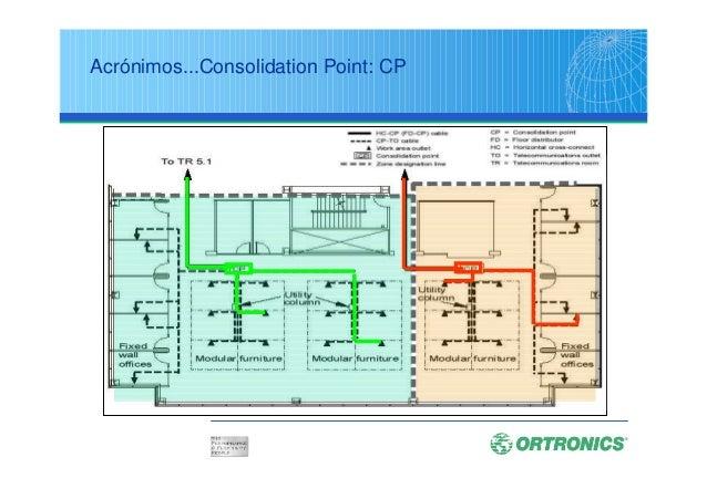resumen de normas de cableado estructurado ortronics