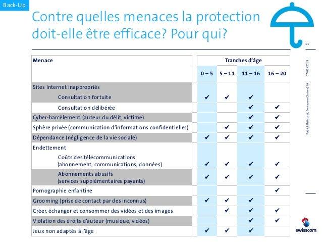 Back-Up          Contre quelles menaces la protection          doit-elle être efficace? Pour qui?                         ...