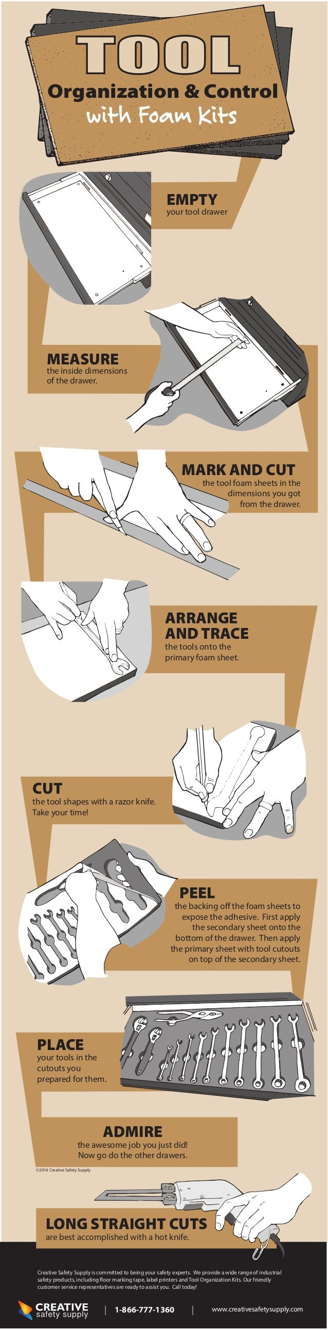 ARRANGE AND TRACE the tools onto the primary foam sheet. EMPTY your tool drawer MEASURE the inside dimensions of the drawe...