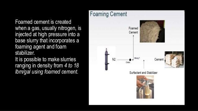 Foamed Cement