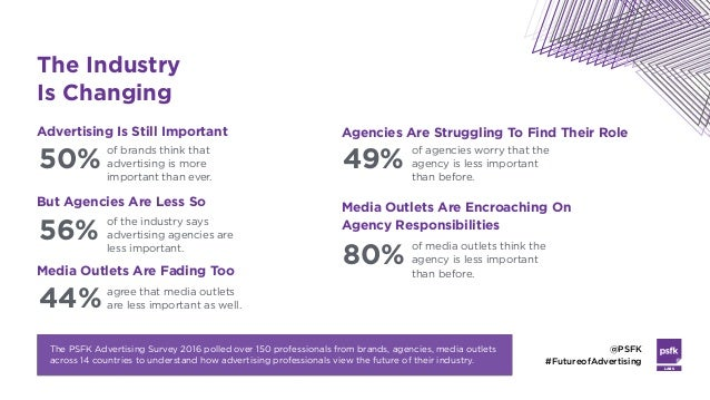 The PSFK Advertising Survey 2016 polled over 150 professionals from brands, agencies, media outlets across 14 countries to...