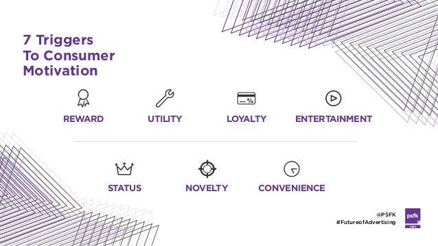 LABS @PSFK #FutureofAdvertising 7 Triggers To Consumer Motivation REWARD STATUS UTILITY LOYALTY ENTERTAINMENT NOVELTY CONV...