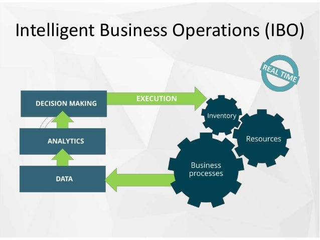 operations management in business A look at how operations management theory can help improve businesses and  make them thrive.
