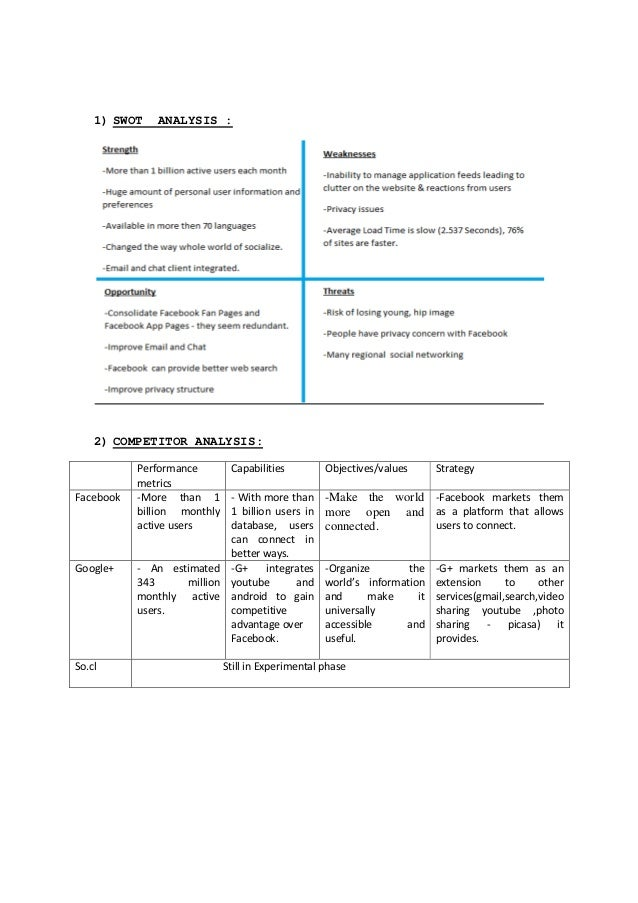 analysis of facebook business model While maintaining the business this swot analysis for google is a good example for a giant cooperation's model analysis  analysis of facebook.