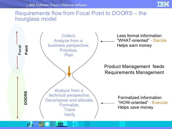 ... 12.  sc 1 st  SlideShare & Focal Point Doors Integration pezcame.com