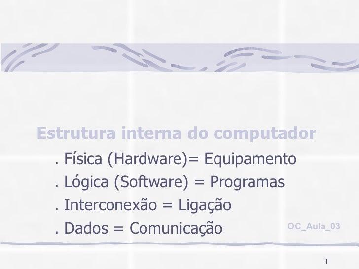 Estrutura interna do computador . Física (Hardware)= Equipamento . Lógica (Software) = Programas . Interconexão = Ligação ...