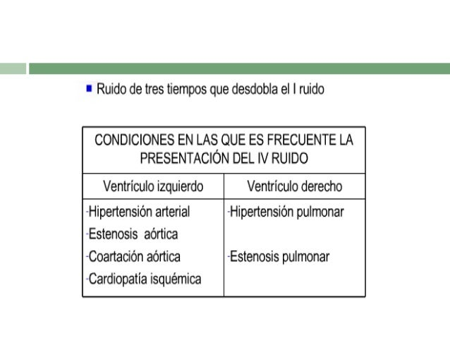 Periodo del ciclo cardiaco y sitio del precordio. Duración Morfología Intensidad Tonalidad transmisión carácter acústico M...