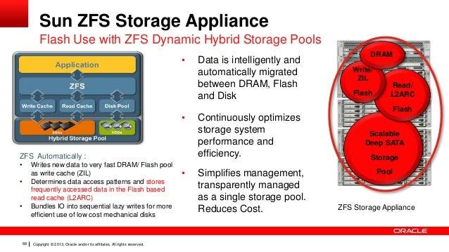 Zfs storage pool ppi blog for Show zfs pool