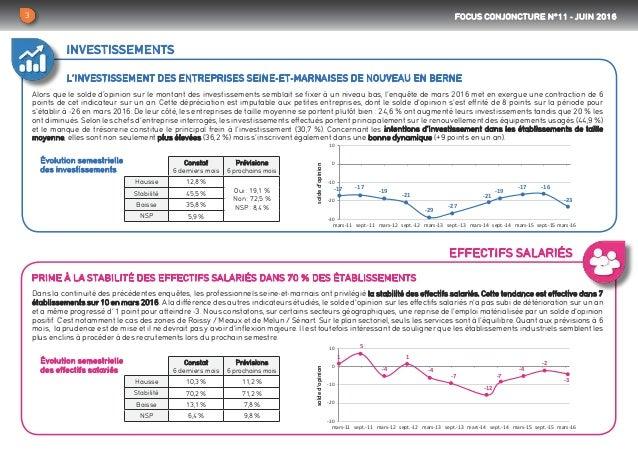 effectifs salariés évolution semestrielle des effectifs salariés Dans la continuité des précédentes enquêtes, les professi...