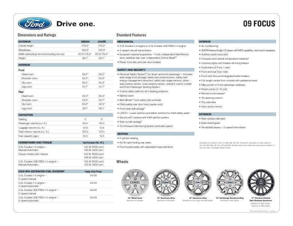 Ford Focus Car Length