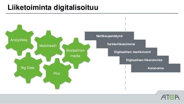 Liiketoiminnan ja tietotekniikan johtaminen