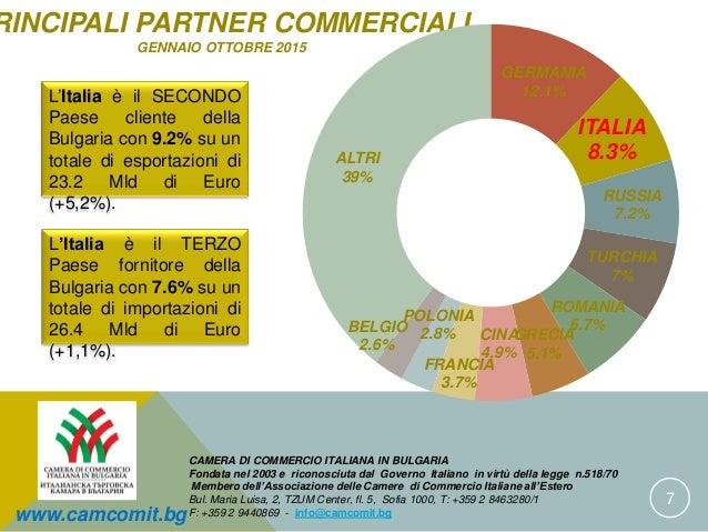 La lombardia incontra l europa dell est bulgaria by for Camera di commercio italiana in cina