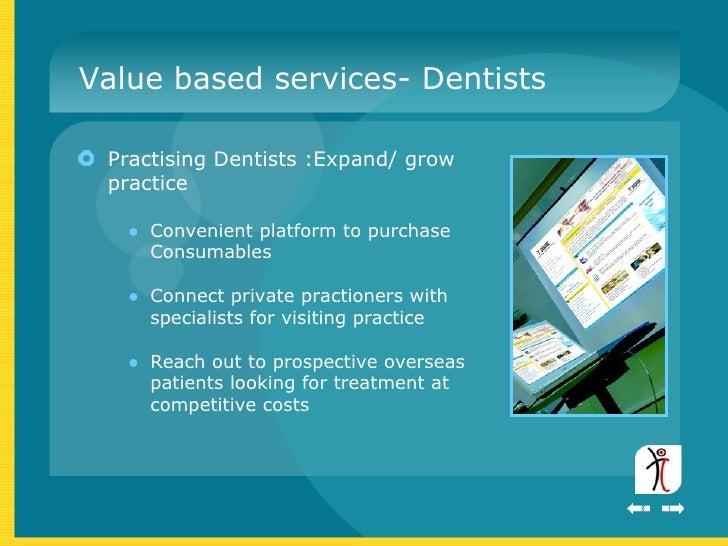 CDSGOES.GA || Dentist business plan template