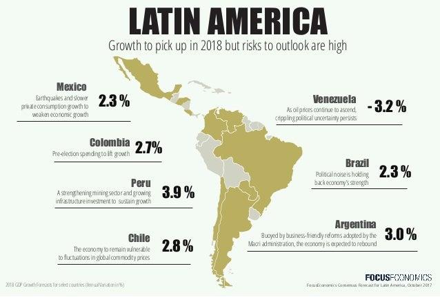 Latin america economic