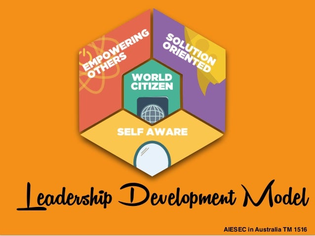 personal development as a manager and leader Improved leadership skills require a focus on personal development, and setting realistic, attainable goals is an important step in that process.