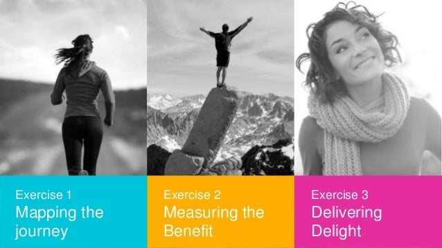 20 Intuit Confidential and Proprietary Exercise 1 Mapping the journey Exercise 2 Measuring the Benefit Exercise 3 Deliveri...