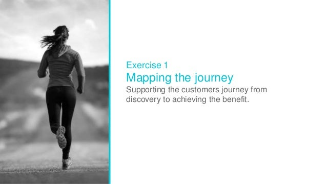 22 Intuit Confidential and Proprietary Exercise 1 Mapping the journey Supporting the customers journey from discovery to a...