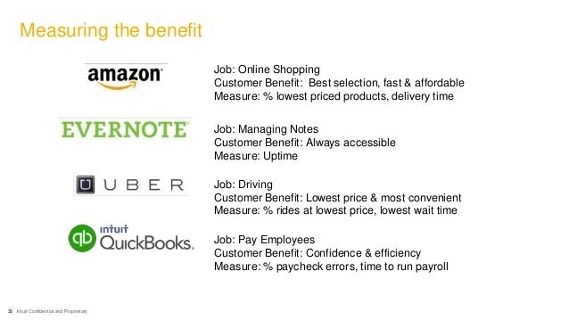 32 Intuit Confidential and Proprietary Job: Online Shopping Customer Benefit: Best selection, fast & affordable Measure: %...