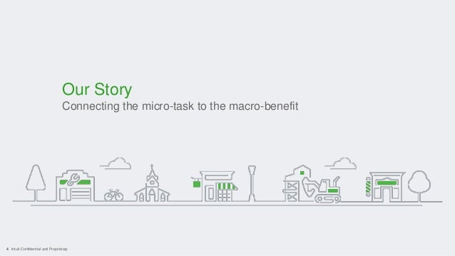 4 Intuit Confidential and Proprietary Our Story Connecting the micro-task to the macro-benefit