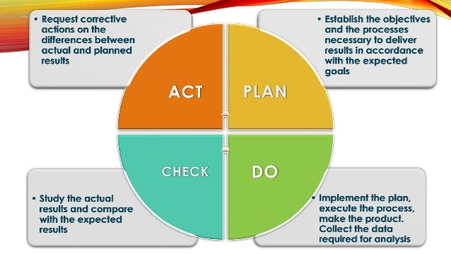 """healthcare quality improvement pdca White paper: comparing lean and quality improvement •institute for healthcare improvement ihiorg 5 overview """"do not seek to follow in the footsteps of the old masters."""