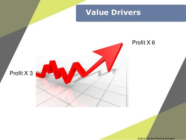 property value drivers Lek consulting is a global strategy consulting firm we help clients achieve high impact results with our deep industry expertise and rigorous analysis.