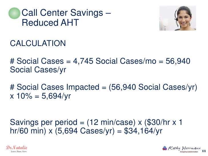 Call Center Savings –   Reduced AHTCALCULATION# Social Cases = 4,745 Social Cases/mo = 56,940Social Cases/yr# Social Cases...