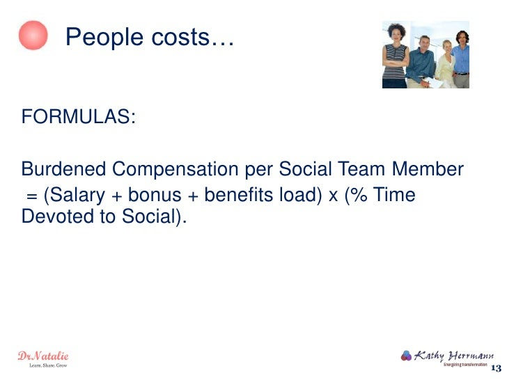 People costs…FORMULAS:Burdened Compensation per Social Team Member= (Salary + bonus + benefits load) x (% TimeDevoted to S...