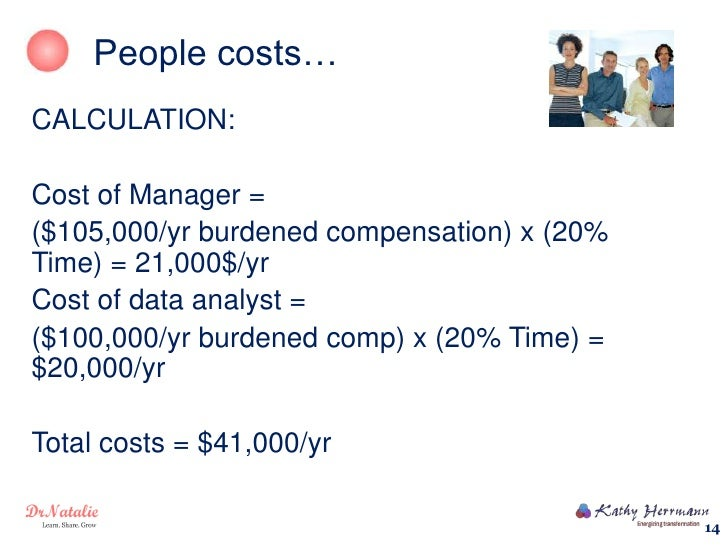 People costs…CALCULATION:Cost of Manager =($105,000/yr burdened compensation) x (20%Time) = 21,000$/yrCost of data analyst...