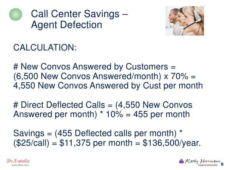 Call Center Savings –    Agent DefectionCALCULATION:# New Convos Answered by Customers =(6,500 New Convos Answered/month) ...