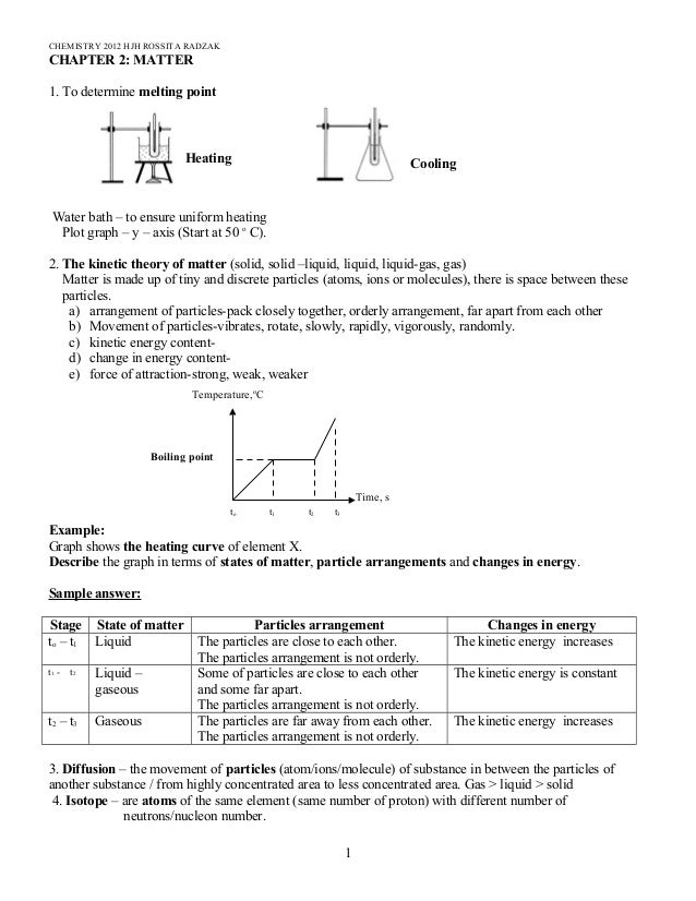 chemistry experiment report form 4