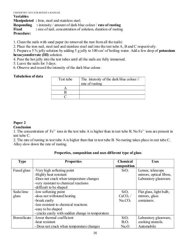 Chemistry Note Form 4 & 5