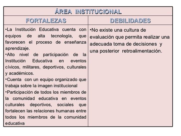 Ejemplo De Fortalezas Y Debilidades De Un Estudiante Ejemplo Sencillo