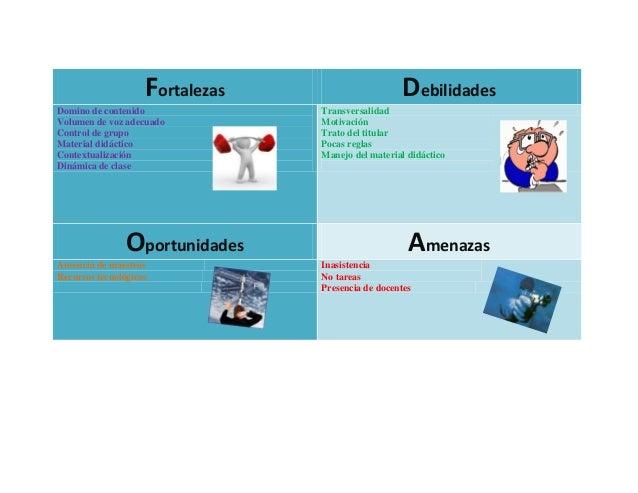 Fortalezas Debilidades Domino de contenido Volumen de voz adecuado Control de grupo Material didáctico Contextualización D...