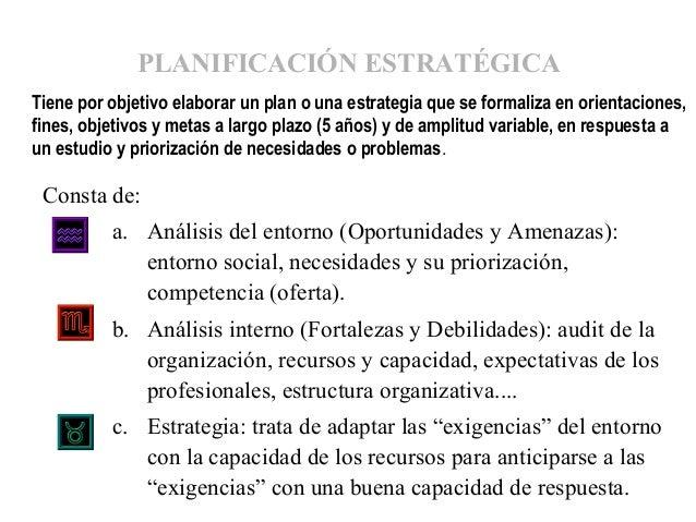 PLANIFICACIÓN ESTRATÉGICA Consta de: a. Análisis del entorno (Oportunidades y Amenazas): entorno social, necesidades y su ...