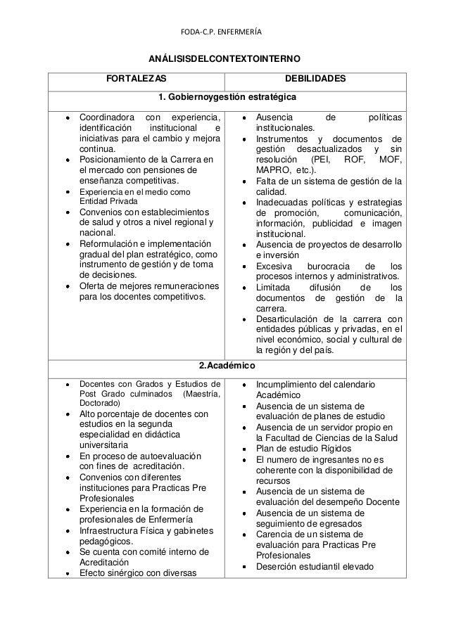 FODA-C.P. ENFERMERÍA  ANÁLISISDELCONTEXTOINTERNO FORTALEZAS  DEBILIDADES  1. Gobiernoygestión estratégica Coordinadora con...