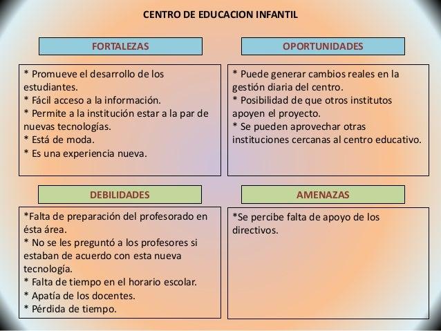 Foda Centro De Educacion Infantil