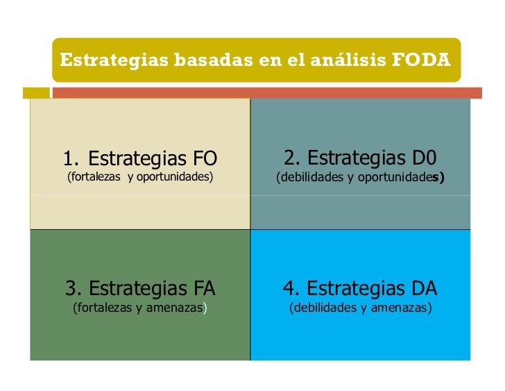 1. Estrategias FOFortalezas                       Usar las                                fortalezasOportunidades         ...