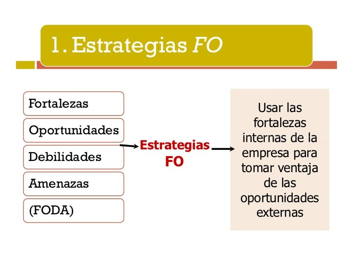 2. Estrategias DOFortalezas                                Mejorar lasOportunidades                   debilidades         ...