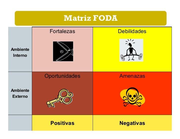 Resumen de análisis interno (Fortalezas yDebilidades)#            Aéreas          Fortalezas Debilidades1 Área comercial2 ...