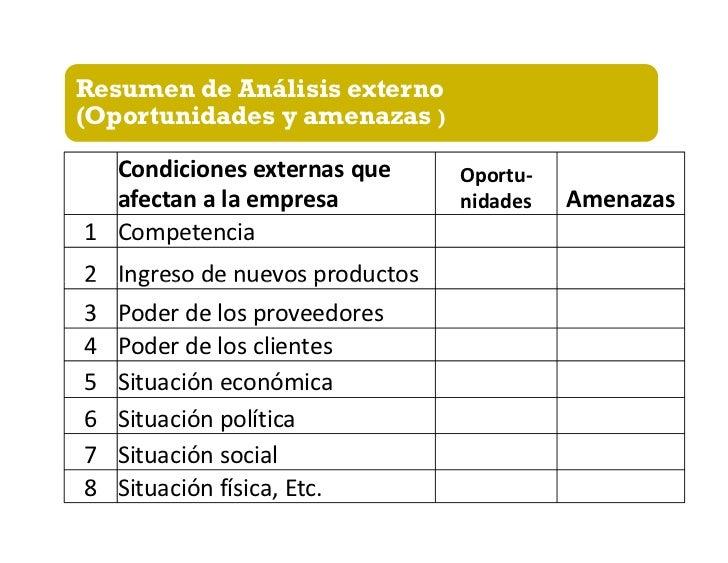 Mapa del análisis estratégico                  Fortalezas                     Debilidades               Aspecto           ...