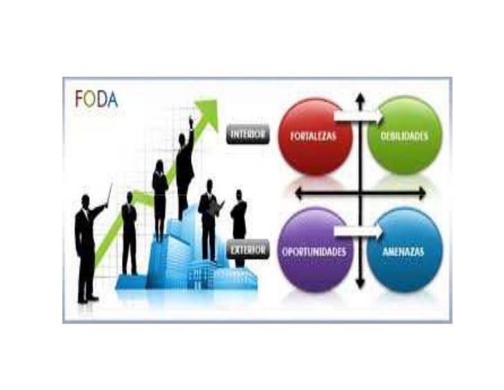 """1. Fortalezas Son cualidades que funcionan como diferenciadores; son ventajas respecto a la competencia""""Se clasifican en: ..."""