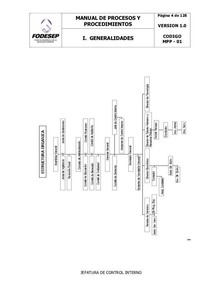 Fodesep manual procesos procedimientos