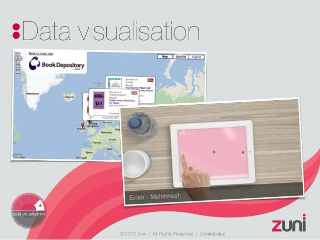 © 2013 Zuni   All Rights Reserved   Confidential Data visualisation data visualisation Evian - Melotweet