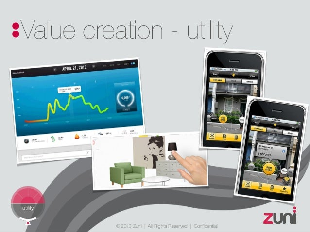 © 2013 Zuni   All Rights Reserved   Confidential Value creation - utility utility