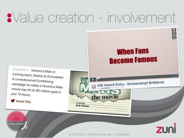 © 2013 Zuni   All Rights Reserved   Confidential Value creation - involvement involvement
