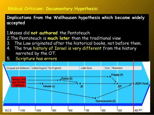 the documentary hypothesis by julius wellhausen essay Julius wellhausen 1844-1918 documentary hypothesis the documentary hypothesis is the view that the pentateuch is a combination of (at least) four different documents - collins wellhausen was born on may 17 in hameln, germany author wellhausen is a renowned author he's written many influential works, including prolegomena which divided.