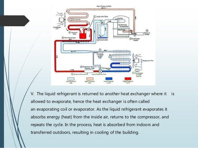 Großzügig Hvac Systemschema Bilder - Die Besten Elektrischen ...