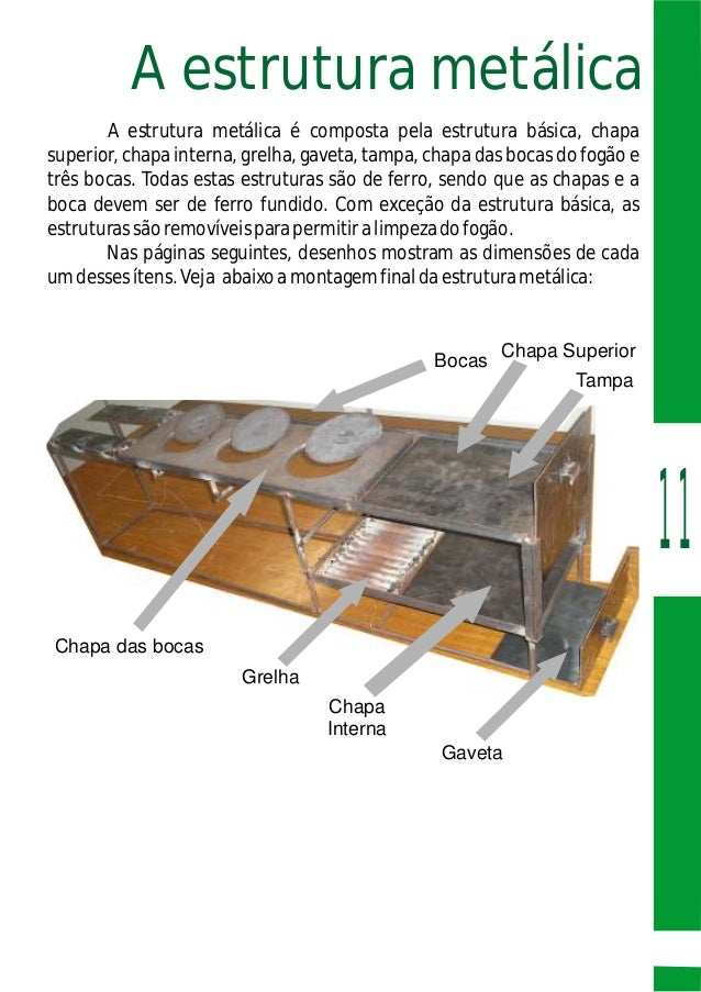 A estrutura metálica A estrutura metálica é composta pela estrutura básica, chapa superior, chapa interna, grelha, gaveta,...