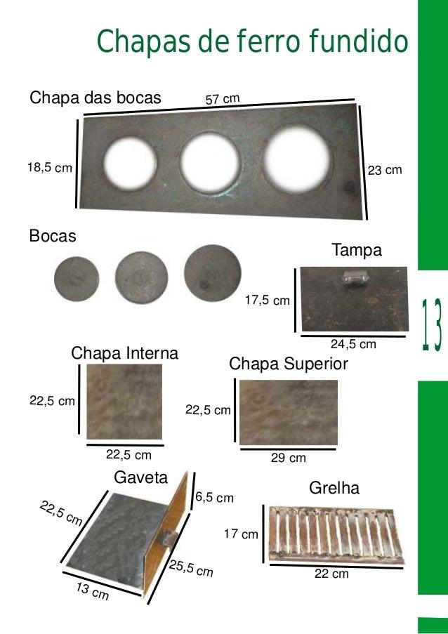 5 m7 c 23 cm18 5 cm, 22,5 cm 22,5 cm 17,5 cm 22,5 cm 29 cm 4 5 cm2 , 7 cm1 Chapas de ferro fundido Chapa das bocas Chapa I...
