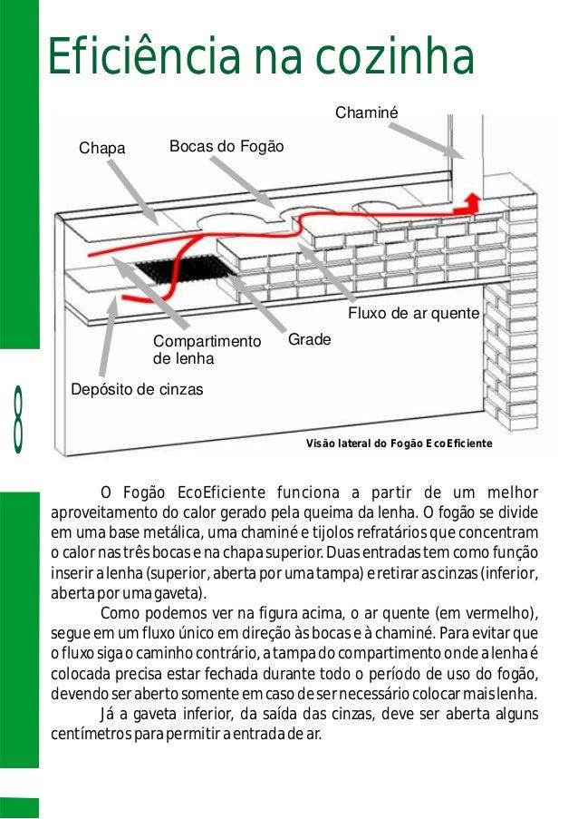Eficiência na cozinha O Fogão EcoEficiente funciona a partir de um melhor aproveitamento do calor gerado pela queima da le...